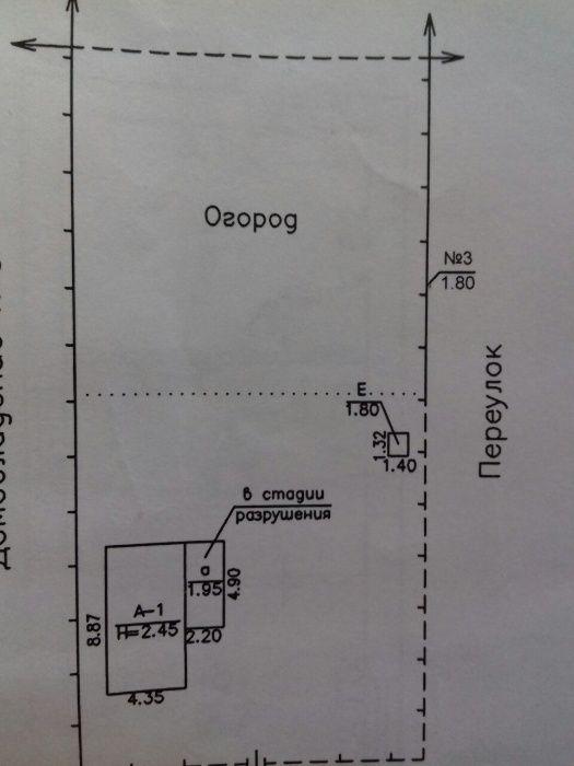 Продам земельный участок. Ориентир Семашко, Рутченковский пивзавод